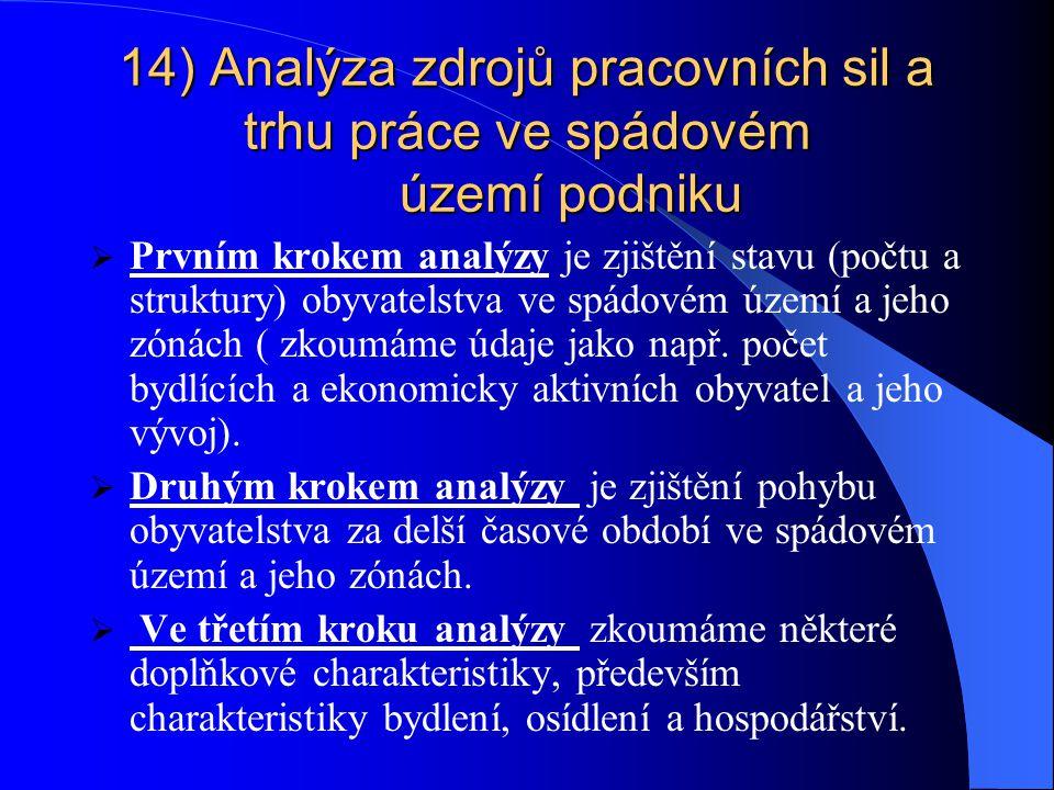 14) Analýza zdrojů pracovních sil a trhu práce ve spádovém území podniku