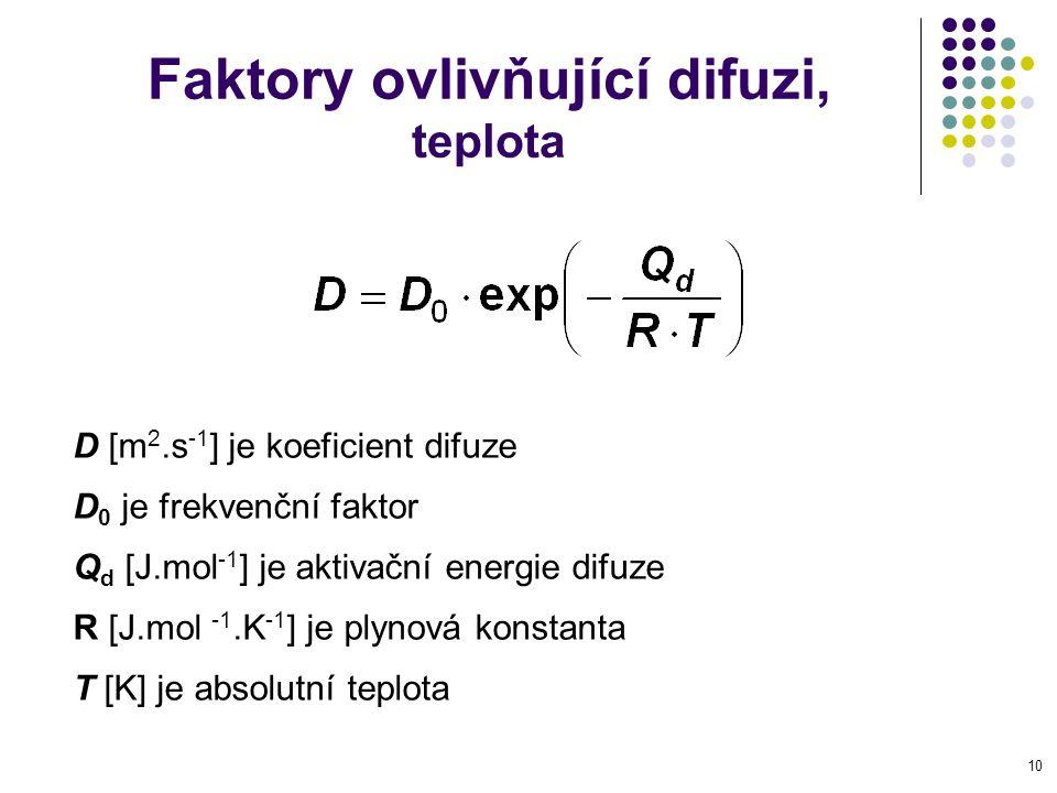 Faktory ovlivňující difuzi, teplota