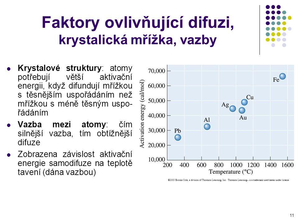 Faktory ovlivňující difuzi, krystalická mřížka, vazby