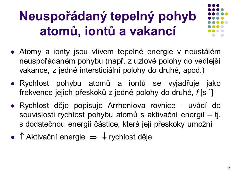 Neuspořádaný tepelný pohyb atomů, iontů a vakancí