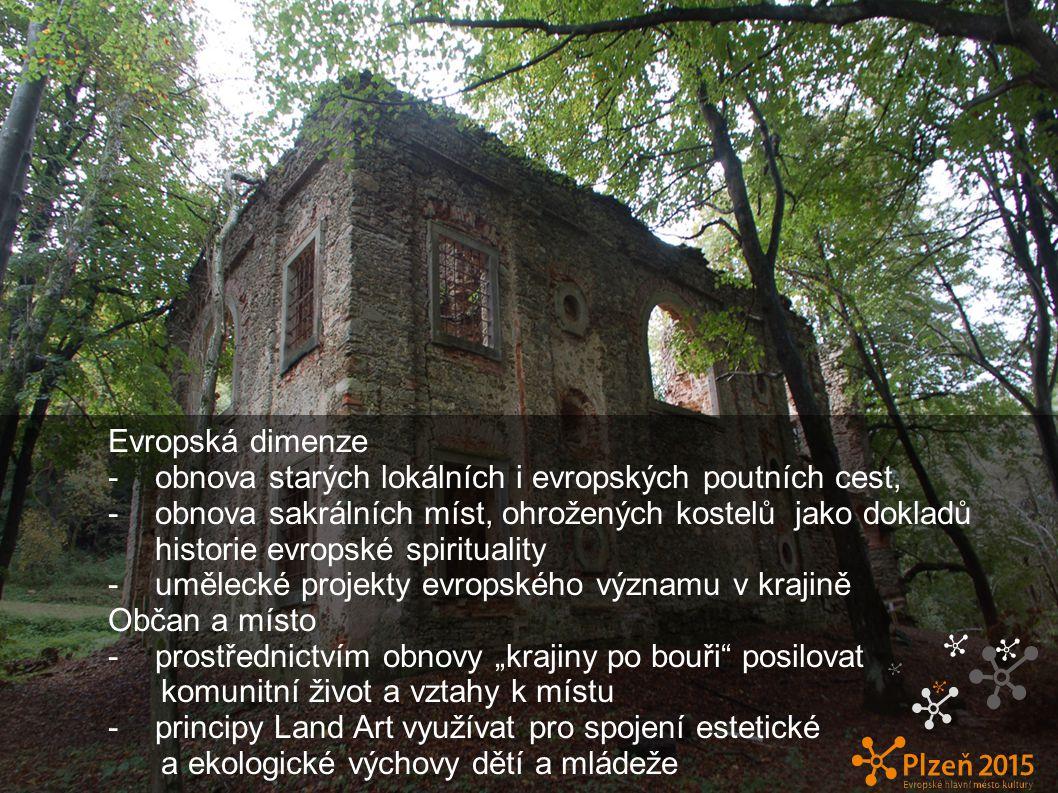 - umělecké projekty evropského významu v krajině Občan a místo