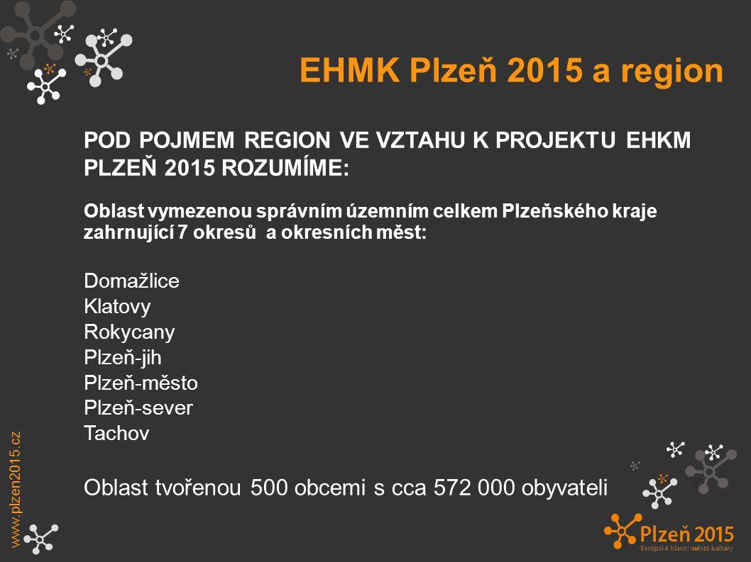 EHMK Plzeň 2015 a region POD POJMEM REGION VE VZTAHU K PROJEKTU EHKM