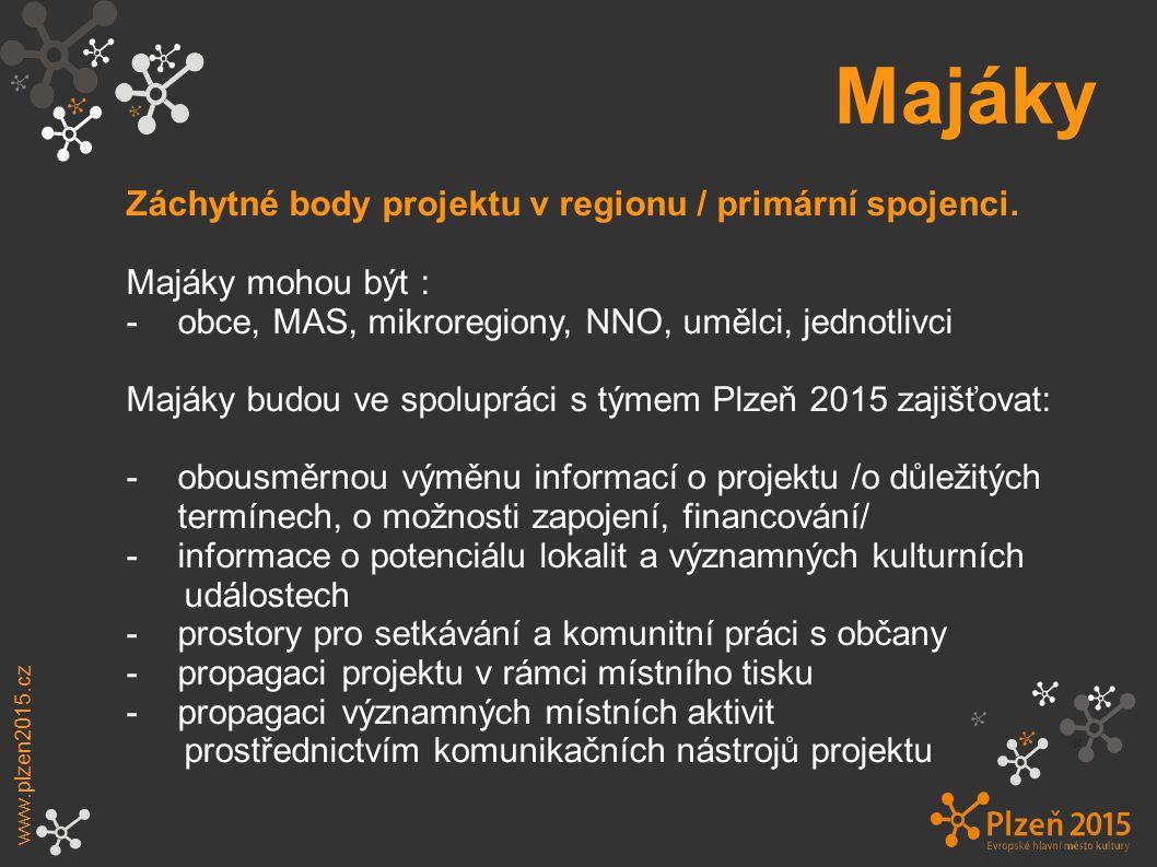 Majáky Záchytné body projektu v regionu / primární spojenci.