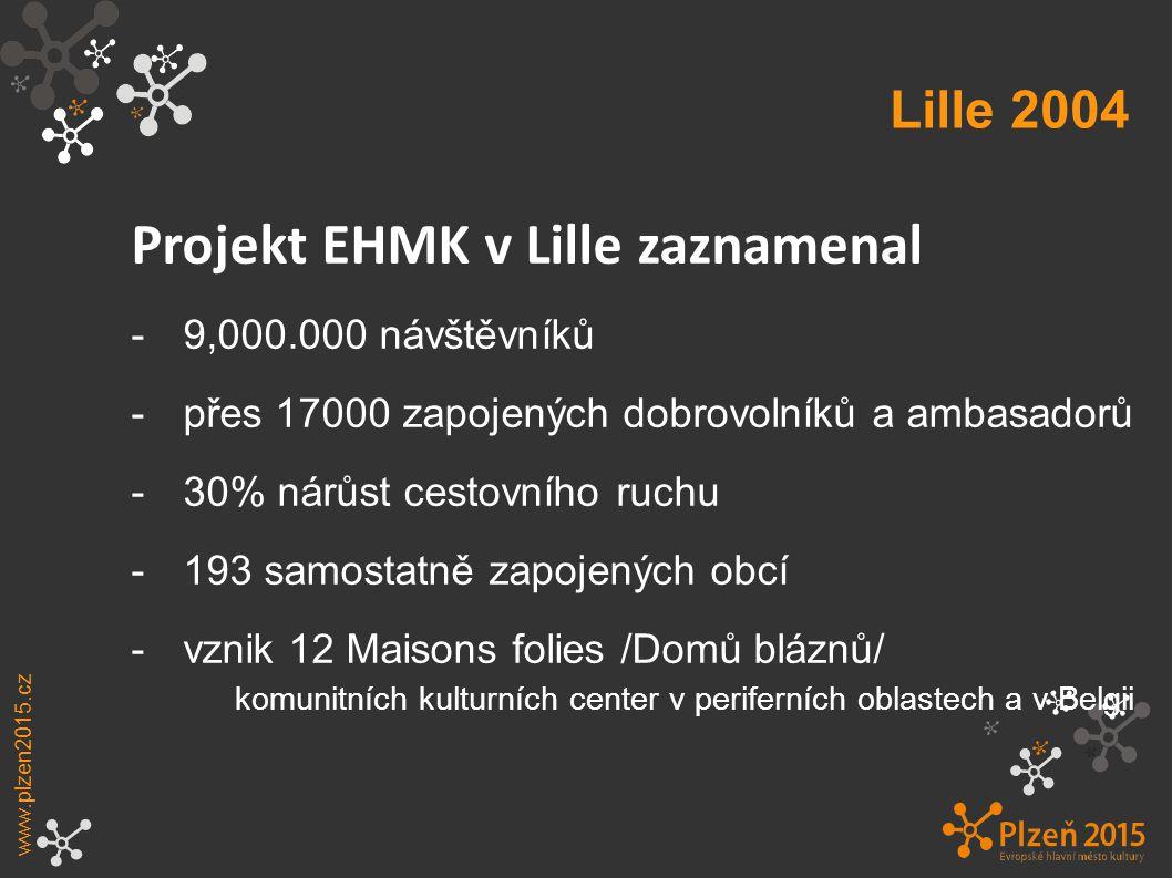 Projekt EHMK v Lille zaznamenal