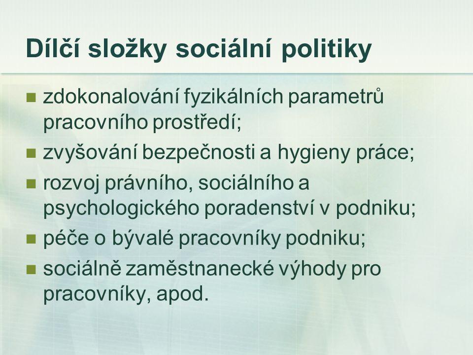 Dílčí složky sociální politiky