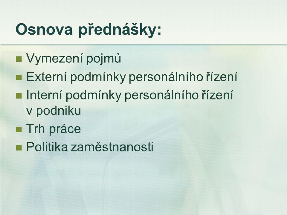 Osnova přednášky: Vymezení pojmů Externí podmínky personálního řízení