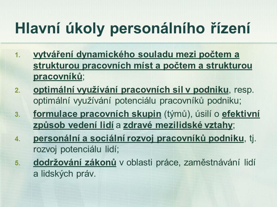 Hlavní úkoly personálního řízení
