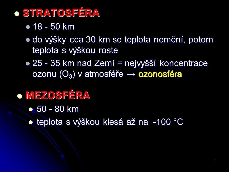 STRATOSFÉRA MEZOSFÉRA 18 - 50 km