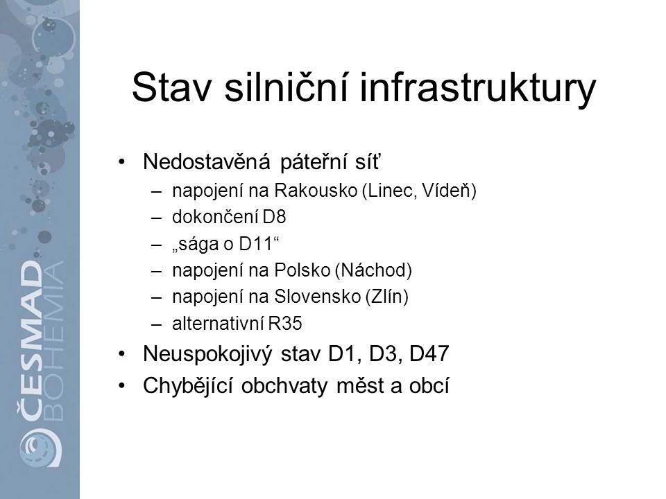 Stav silniční infrastruktury