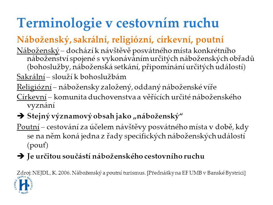 Terminologie v cestovním ruchu