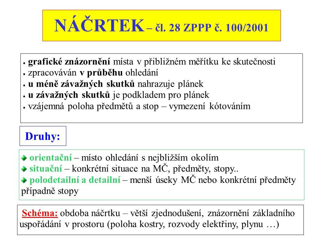 NÁČRTEK – čl. 28 ZPPP č. 100/2001 Druhy: