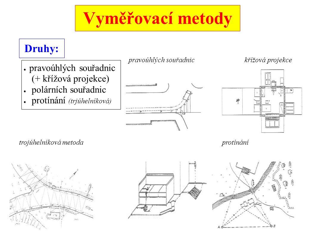 Vyměřovací metody Druhy: pravoúhlých souřadnic (+ křížová projekce)