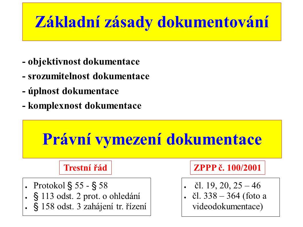 Právní vymezení dokumentace