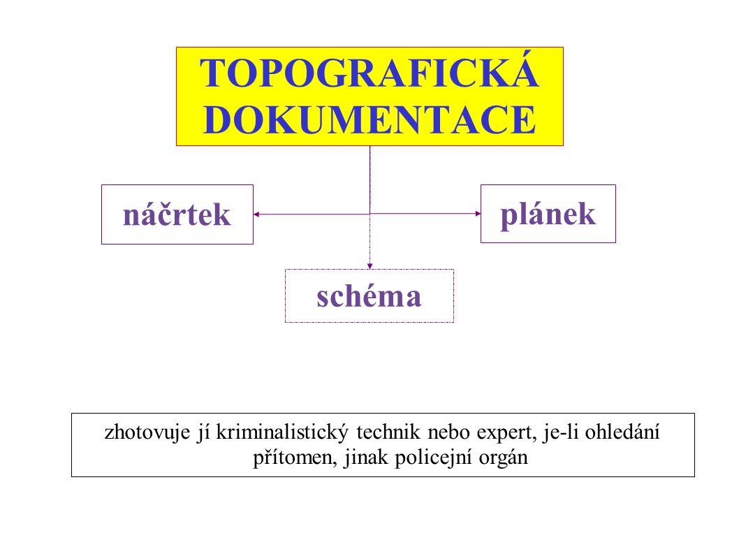 TOPOGRAFICKÁ DOKUMENTACE
