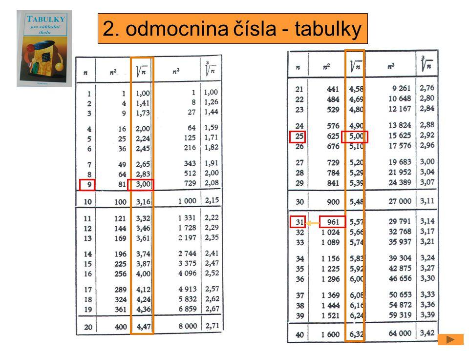 2. odmocnina čísla - tabulky