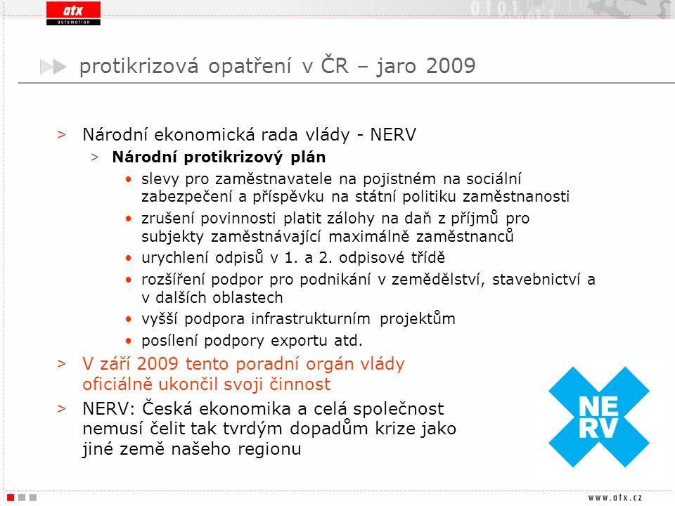 protikrizová opatření v ČR – jaro 2009