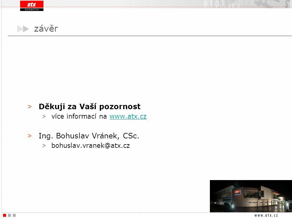 závěr Děkuji za Vaší pozornost Ing. Bohuslav Vránek, CSc.