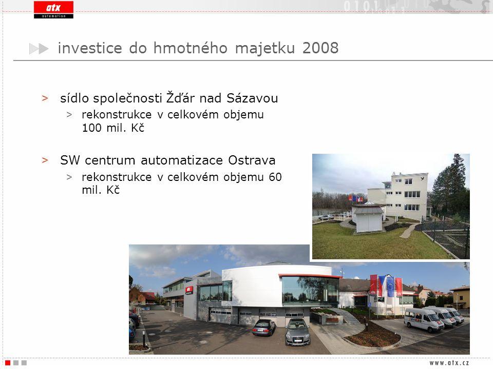 investice do hmotného majetku 2008