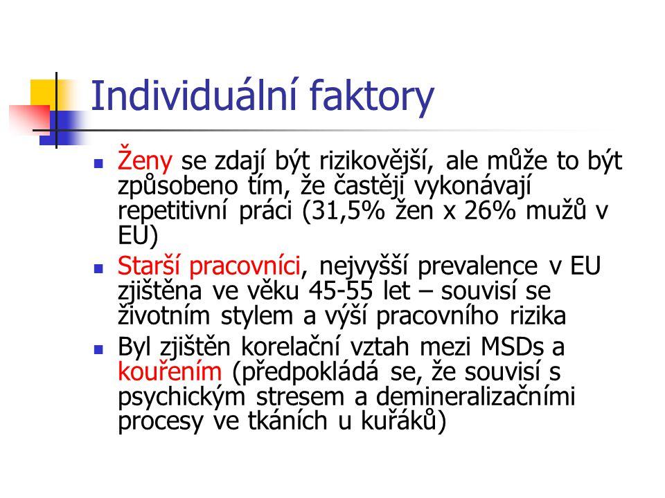 Individuální faktory