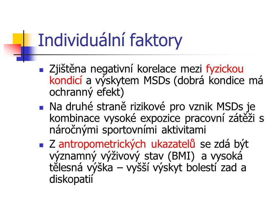 Individuální faktory Zjištěna negativní korelace mezi fyzickou kondicí a výskytem MSDs (dobrá kondice má ochranný efekt)
