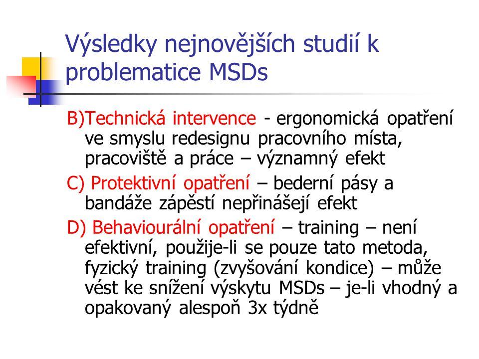 Výsledky nejnovějších studií k problematice MSDs