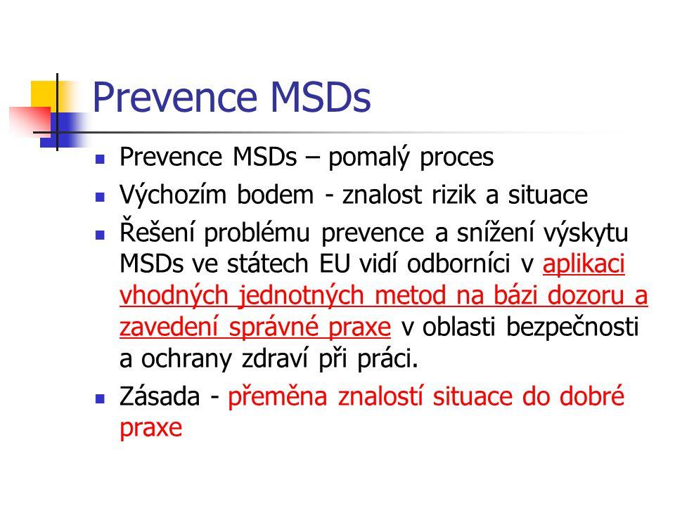Prevence MSDs Prevence MSDs – pomalý proces