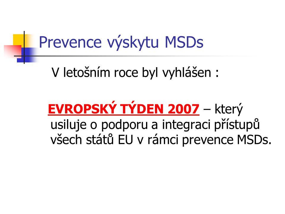 Prevence výskytu MSDs V letošním roce byl vyhlášen :