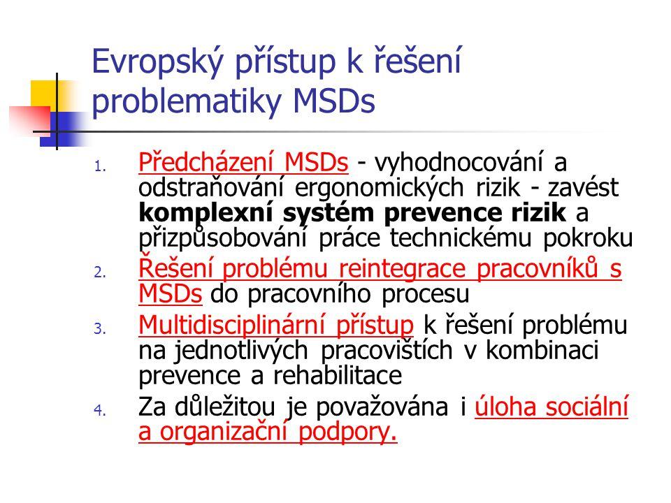 Evropský přístup k řešení problematiky MSDs