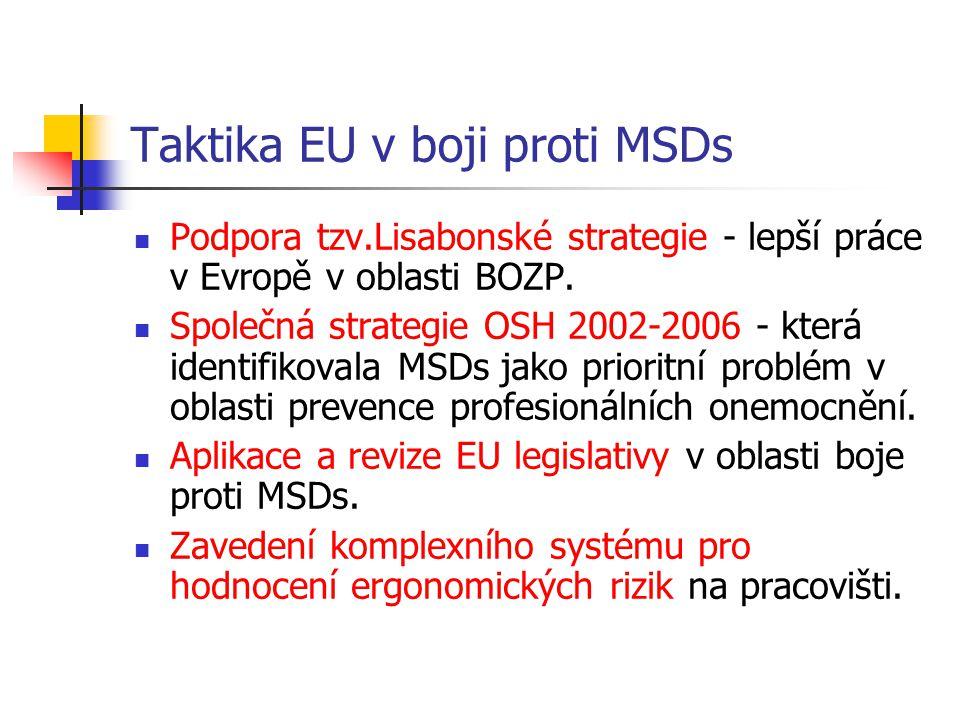 Taktika EU v boji proti MSDs
