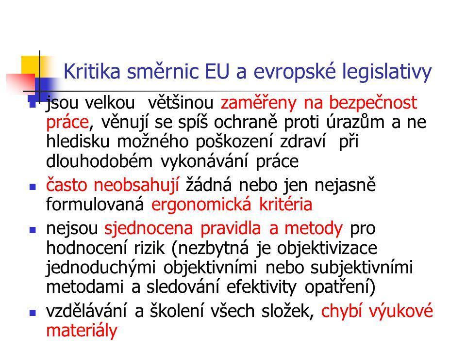 Kritika směrnic EU a evropské legislativy