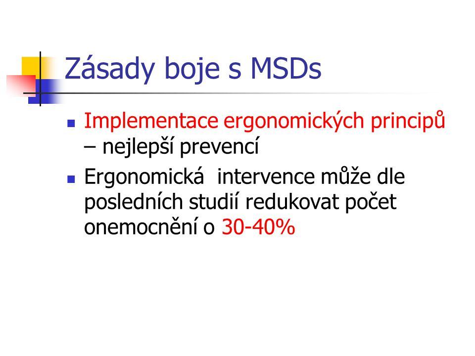 Zásady boje s MSDs Implementace ergonomických principů – nejlepší prevencí.