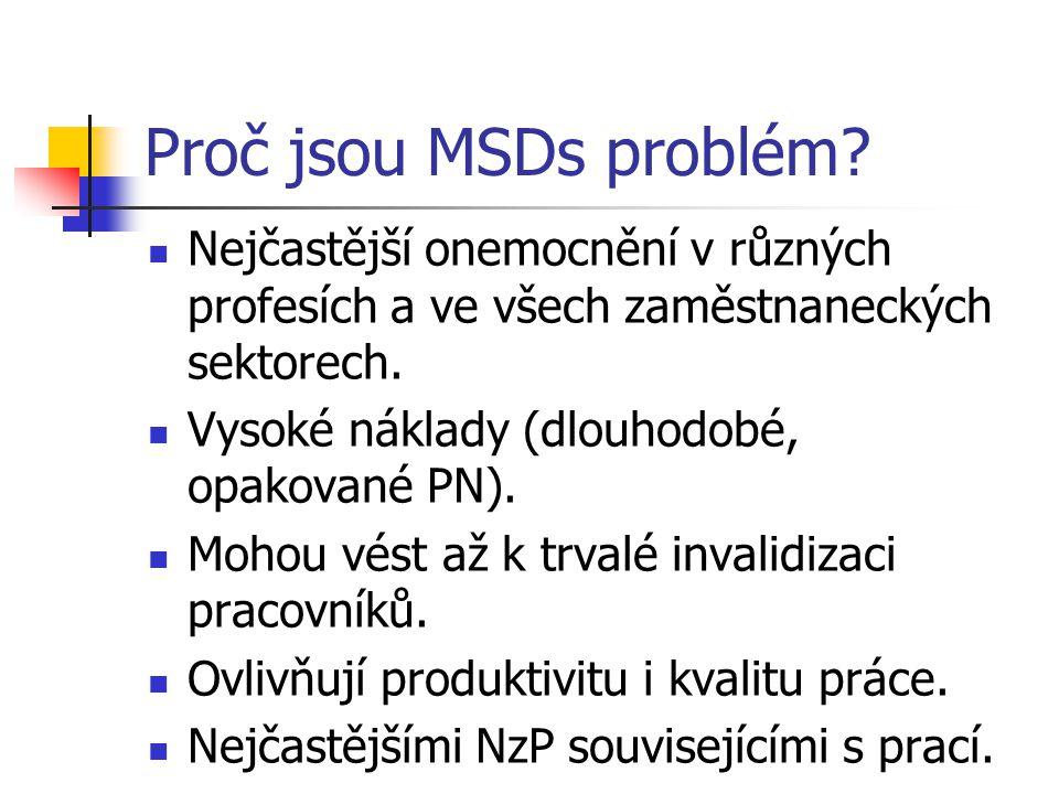 Proč jsou MSDs problém Nejčastější onemocnění v různých profesích a ve všech zaměstnaneckých sektorech.