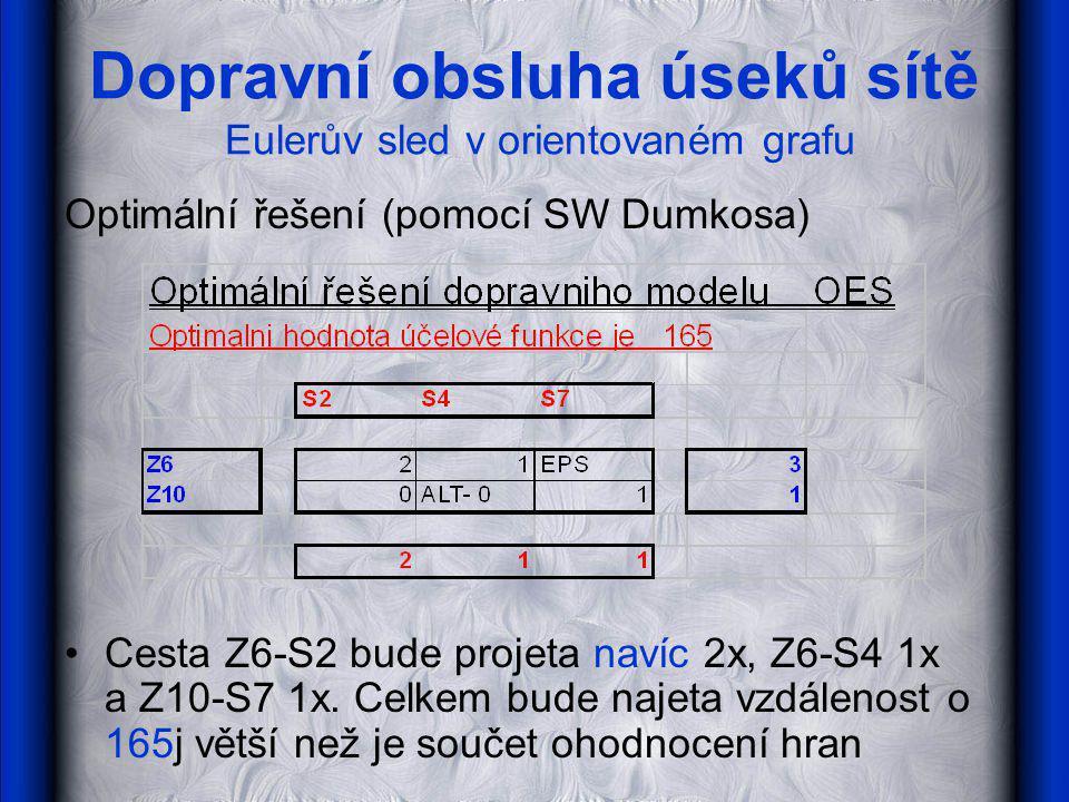 Dopravní obsluha úseků sítě Eulerův sled v orientovaném grafu