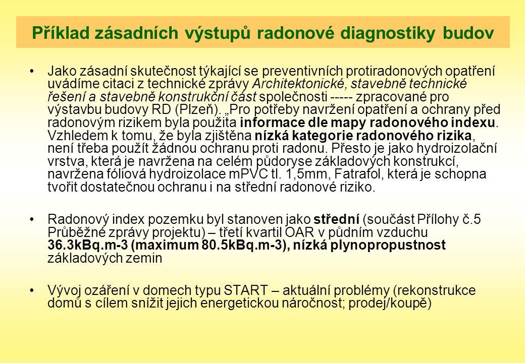 Příklad zásadních výstupů radonové diagnostiky budov
