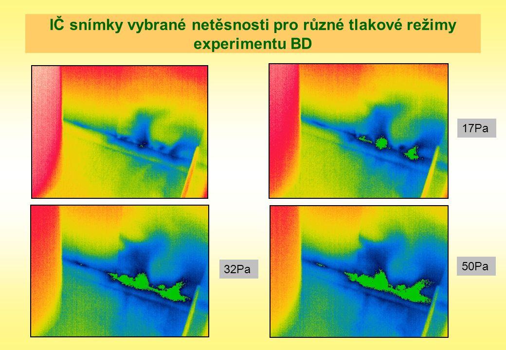 IČ snímky vybrané netěsnosti pro různé tlakové režimy experimentu BD