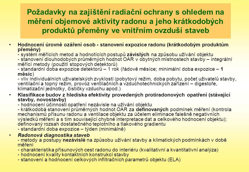 Požadavky na zajištění radiační ochrany s ohledem na měření objemové aktivity radonu a jeho krátkodobých produktů přeměny ve vnitřním ovzduší staveb