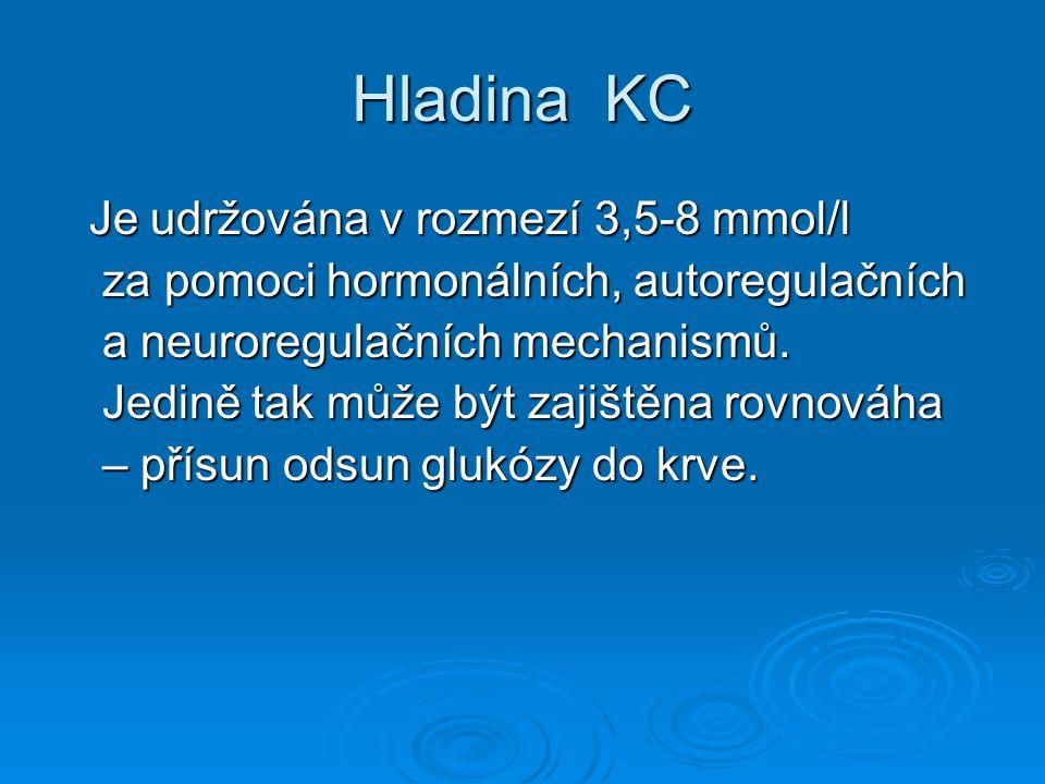 Hladina KC
