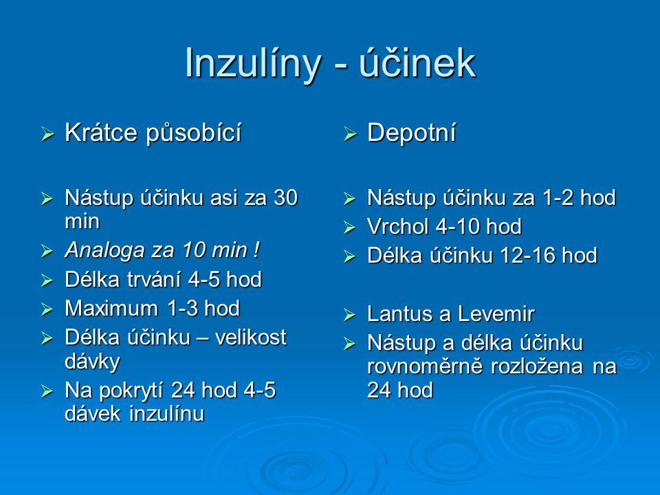Inzulíny - účinek Krátce působící Depotní Nástup účinku asi za 30 min