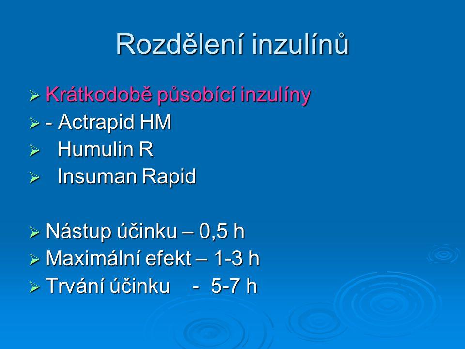 Rozdělení inzulínů Krátkodobě působící inzulíny - Actrapid HM