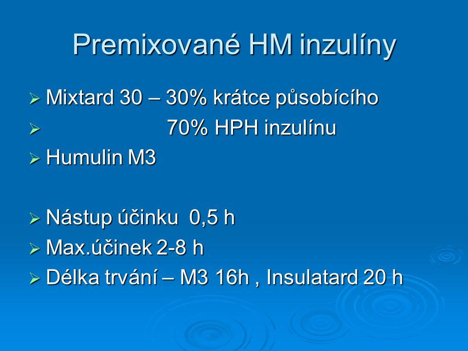 Premixované HM inzulíny