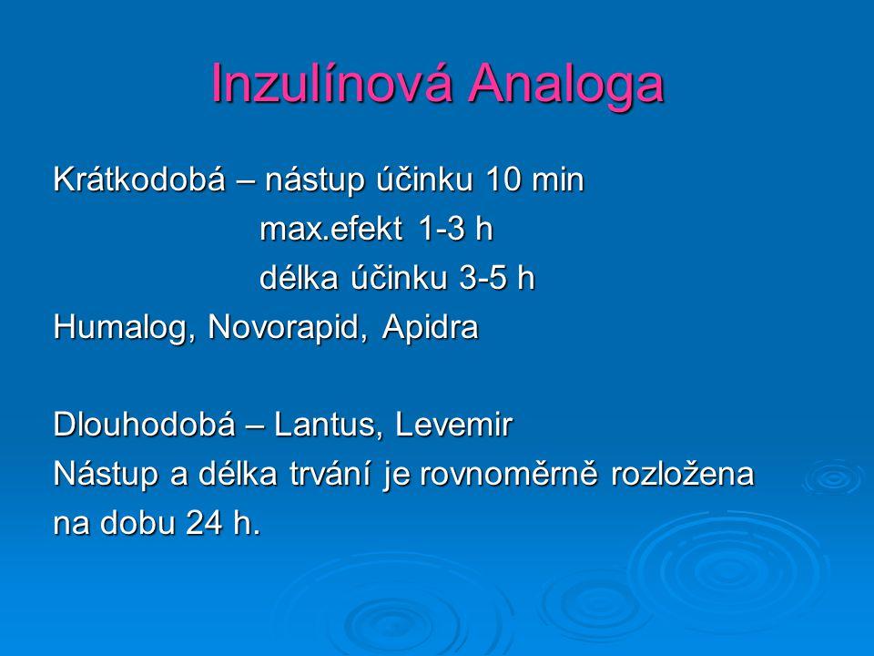 Inzulínová Analoga Krátkodobá – nástup účinku 10 min max.efekt 1-3 h