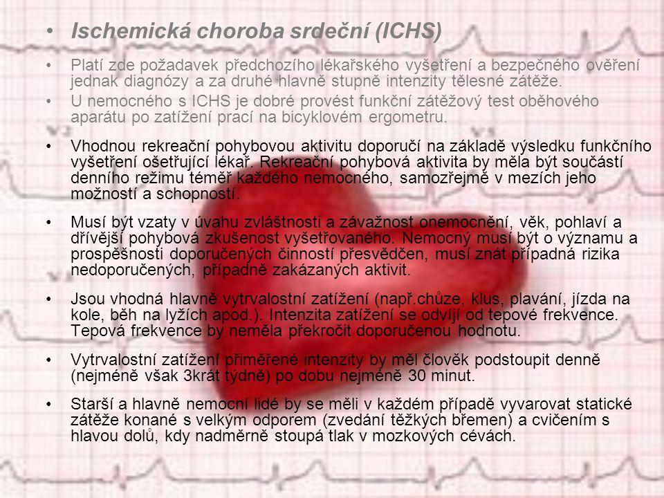 Ischemická choroba srdeční (ICHS)