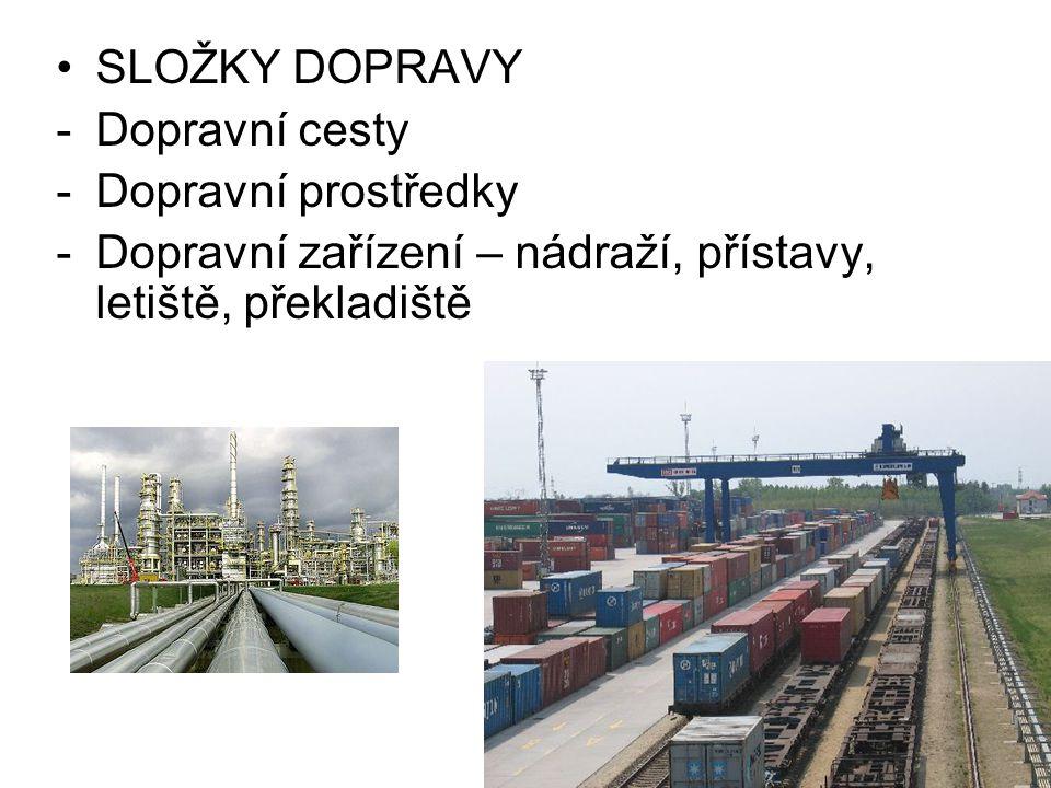 SLOŽKY DOPRAVY Dopravní cesty. Dopravní prostředky.