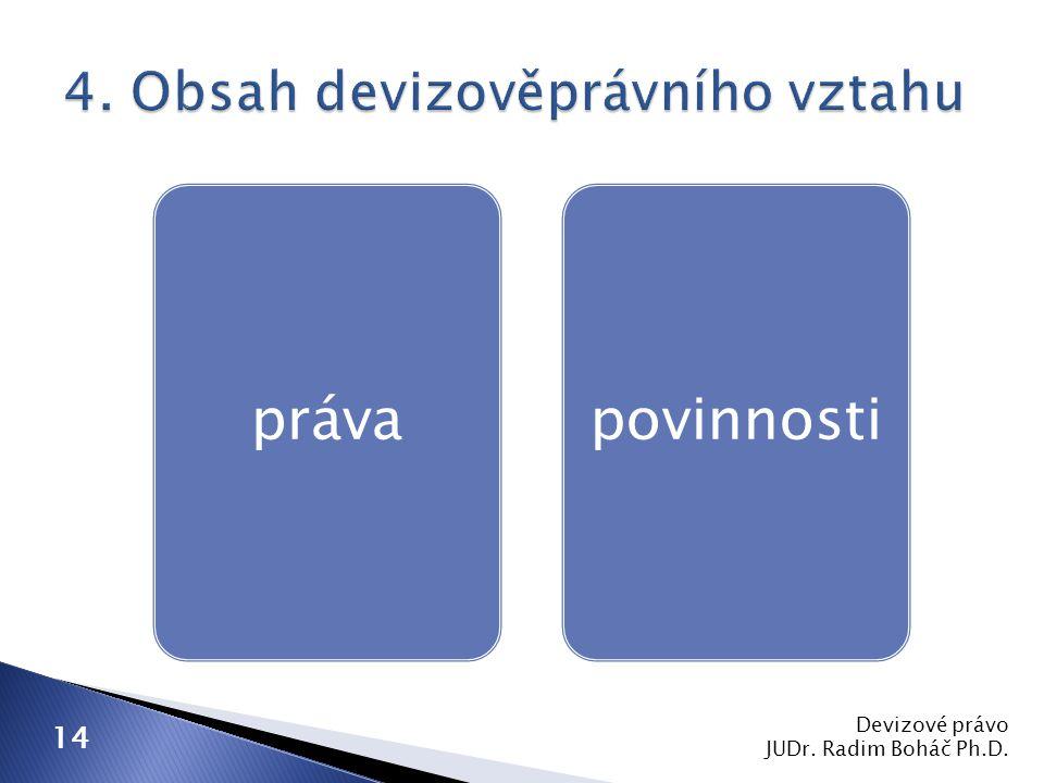 4. Obsah devizověprávního vztahu