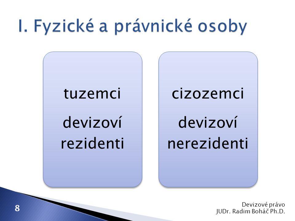 I. Fyzické a právnické osoby