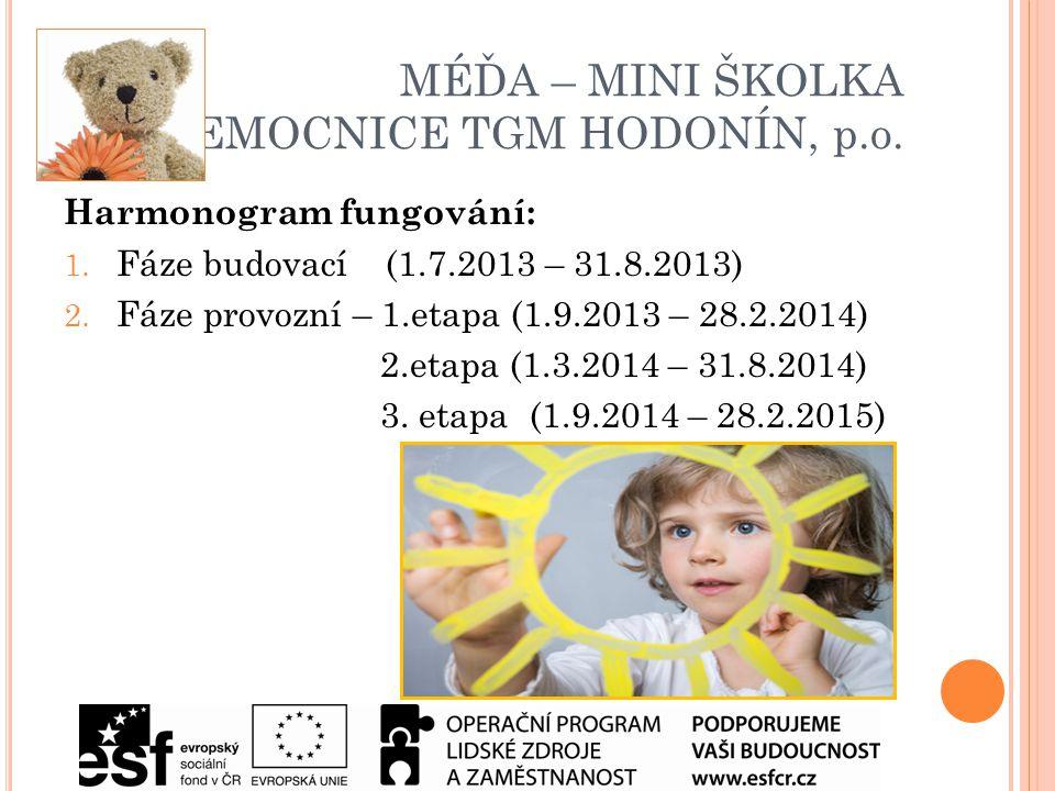 MÉĎA – MINI ŠKOLKA NEMOCNICE TGM HODONÍN, p.o.