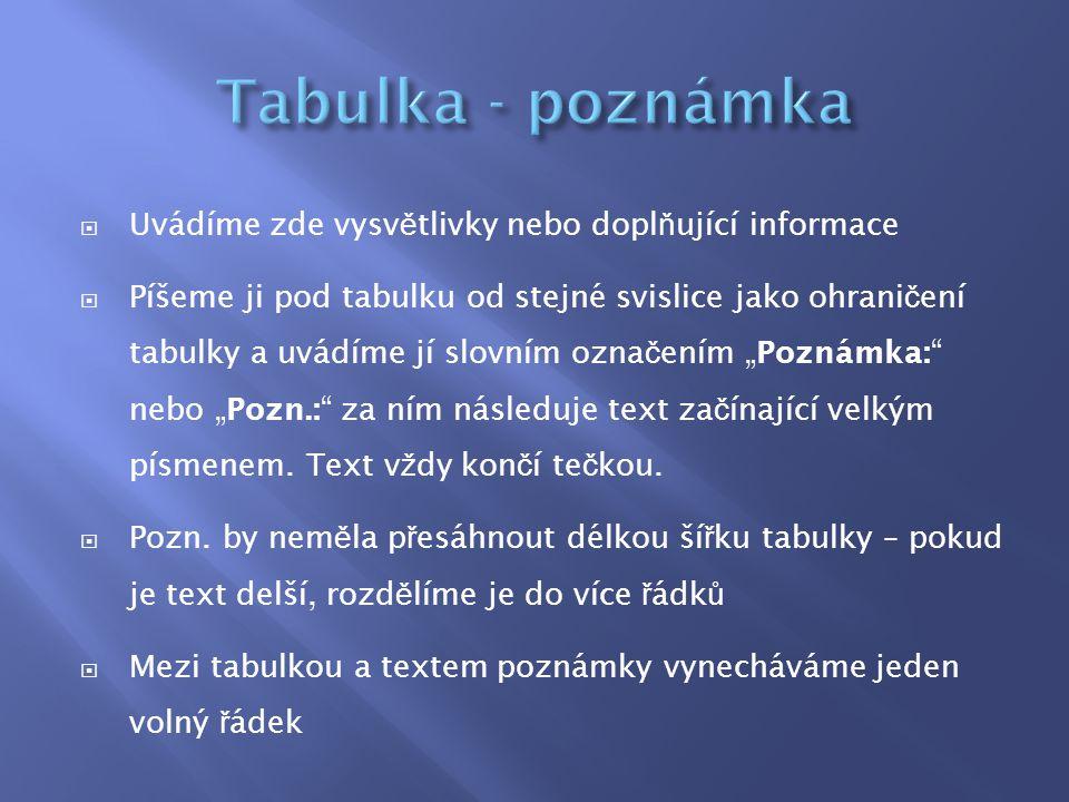 Tabulka - poznámka Uvádíme zde vysvětlivky nebo doplňující informace