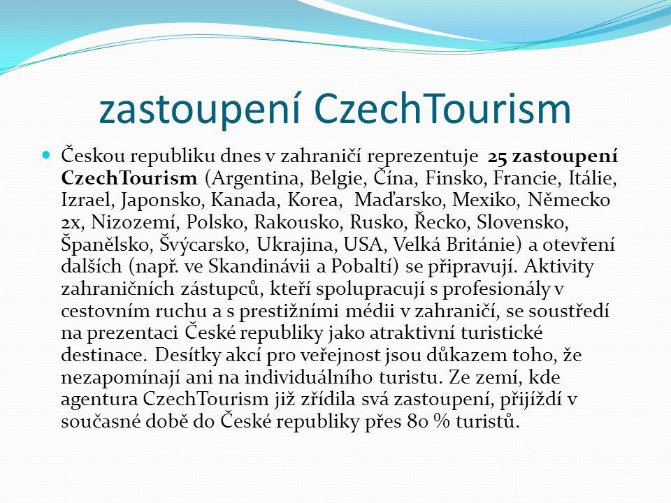 zastoupení CzechTourism