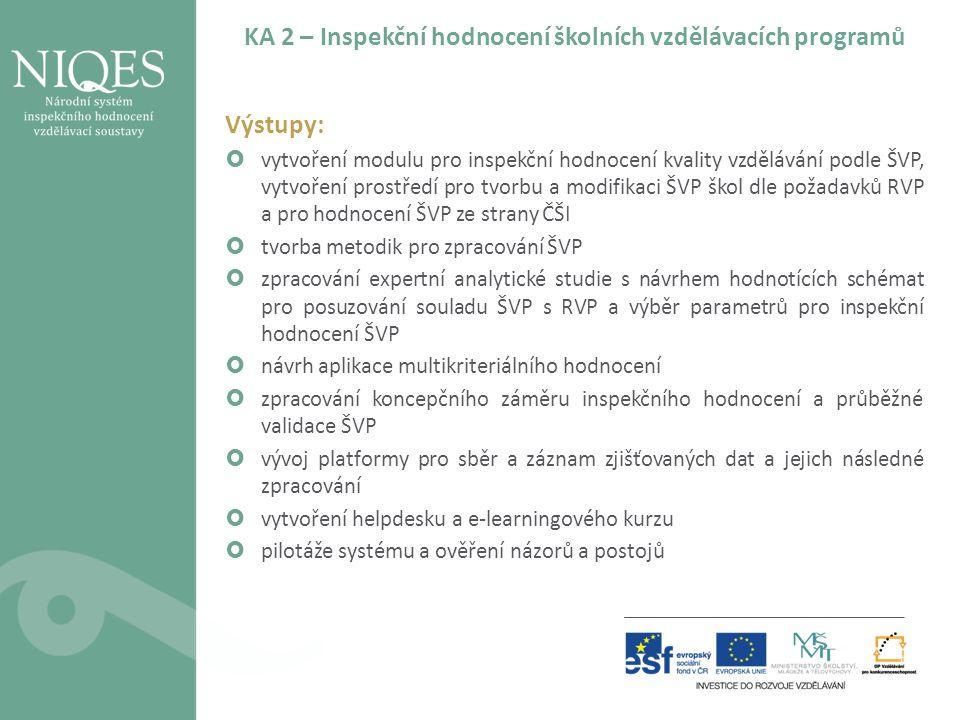 KA 2 – Inspekční hodnocení školních vzdělávacích programů