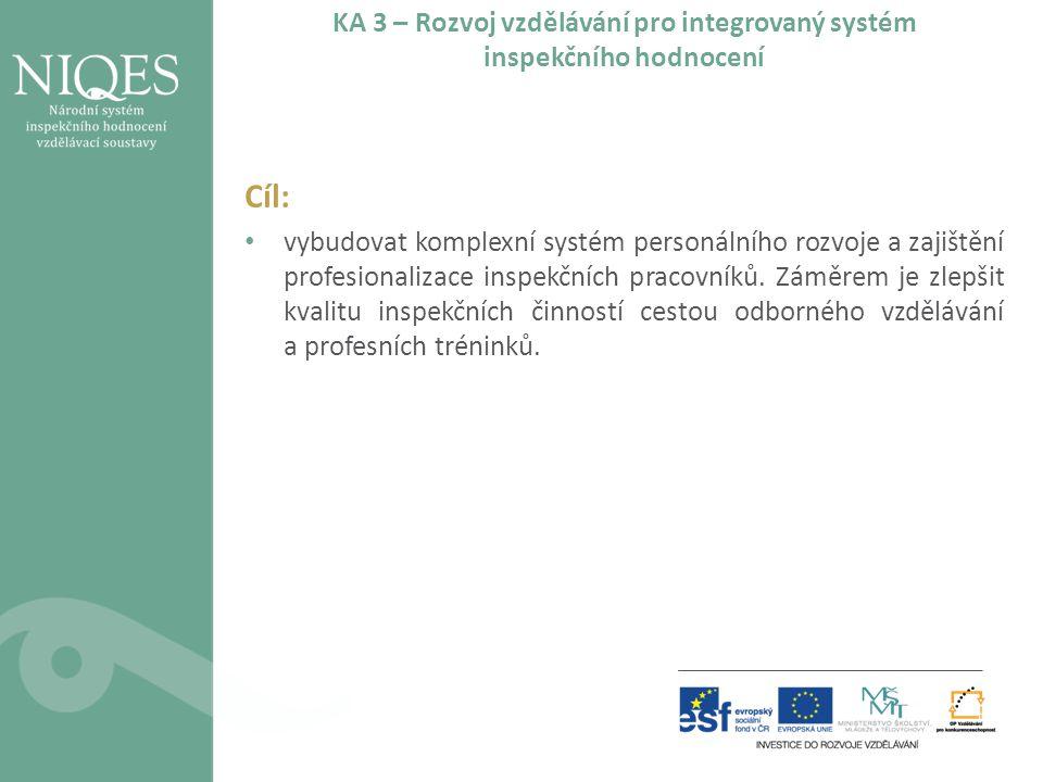KA 3 – Rozvoj vzdělávání pro integrovaný systém inspekčního hodnocení